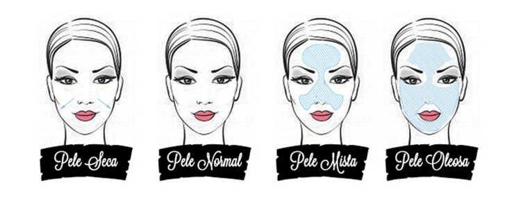 Qual é o seu tipo de pele?