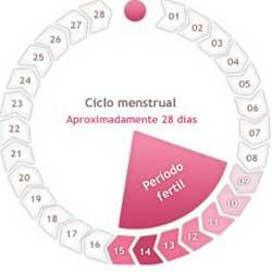 Métodos Contraceptivos: Escolha o melhor para você